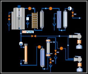 Лабораторные системы очистки воды Evoqua